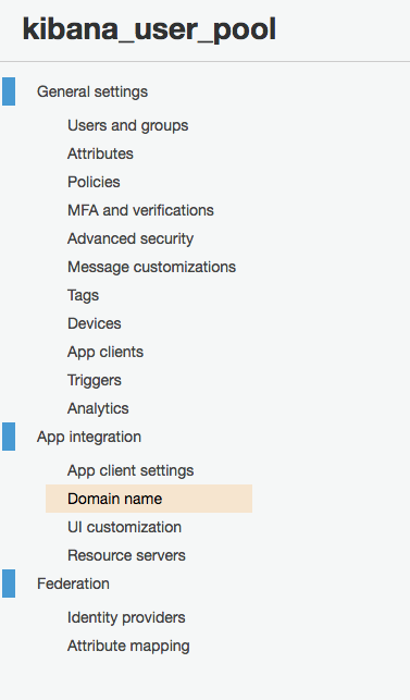 Third party SAML authentication for AWS Elastisearch